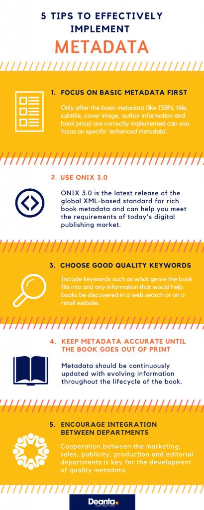 Metadata-infographic_2-410x1024